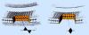 Scheiben AZUD - Filter-Systeme