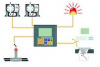 Industrie- Regler für pH Redox Leitwert