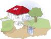 Produkte Regenwassernutzung