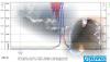 Niederschlag-Abfluss-Messung